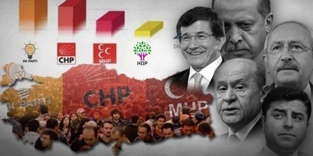 turkiye siyasal liderleri 2